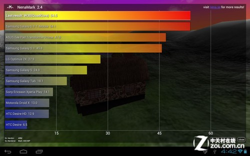 国产四核平板开路先锋 蓝魔W30全面评测