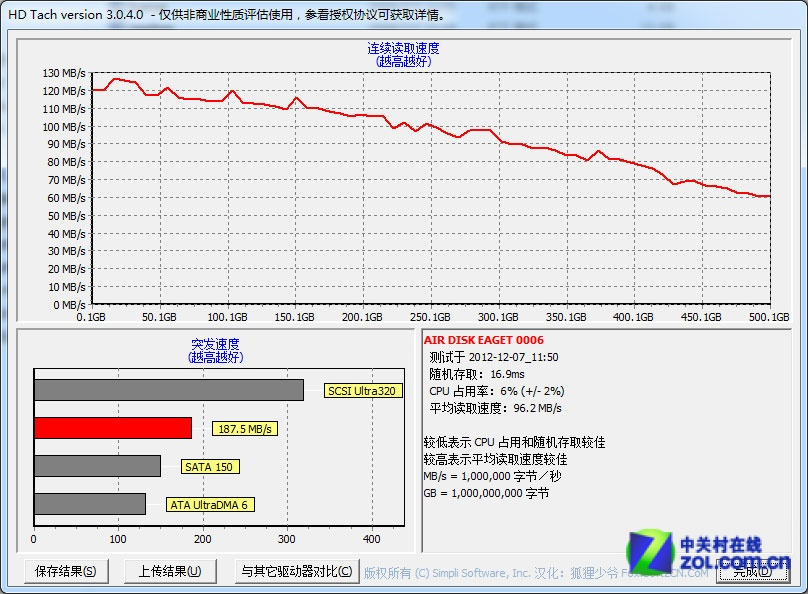 【高清图】 ipad2扩容神器 忆捷airdisk应用首测图38