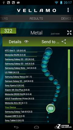 5.7英寸巨屏 卓普Leader Max ZP950评测