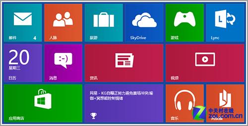 又一个Nexus?Surface Pro是否值得拥有