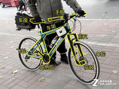 自行车gps