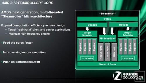 AMD计划推出压路机核心的Opteron芯片