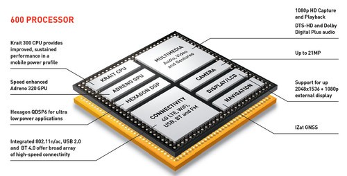 LG Optimus G Pro评测