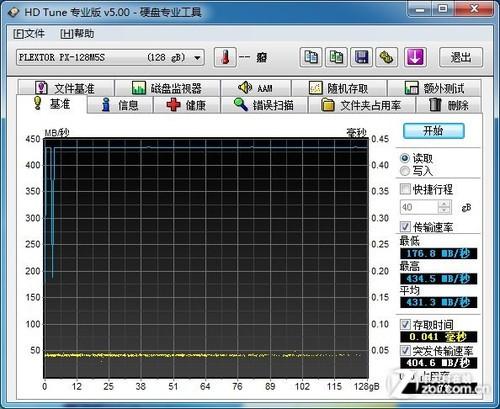 9187+19nm闪存 浦科特M5S 128G SSD评测