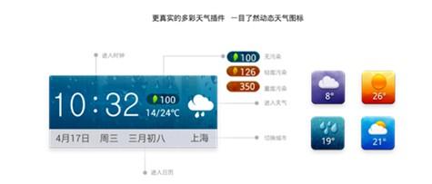 美猴王多彩动态天气图标