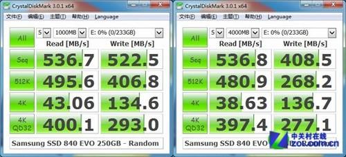 3大改变 解析三星840 EVO固态硬盘卖点