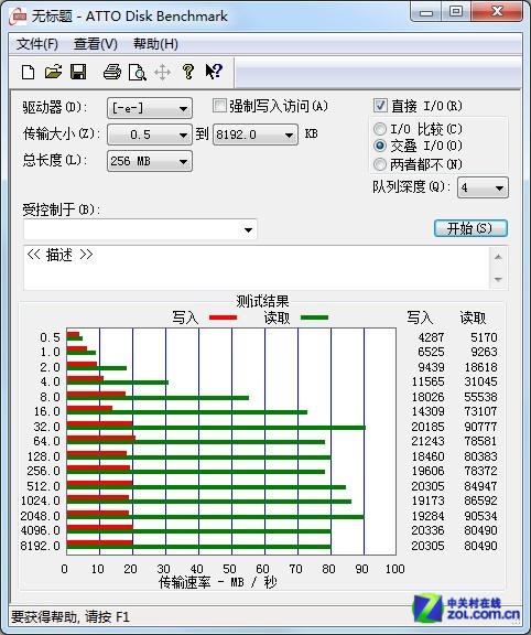 节日送礼最有面 PNY USB3.0金虎克评测