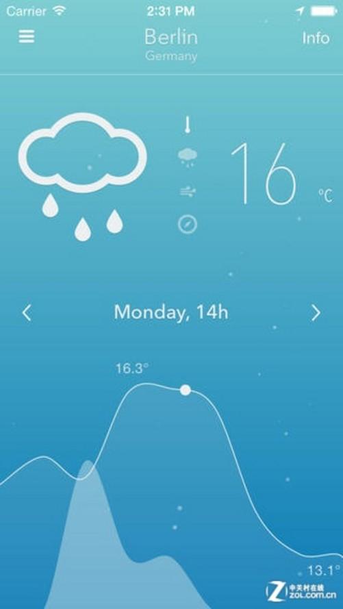 app今日免费:最美天气之nice weather 2