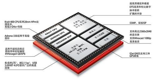 神秘而又亲切的强芯 骁龙800处理器详解