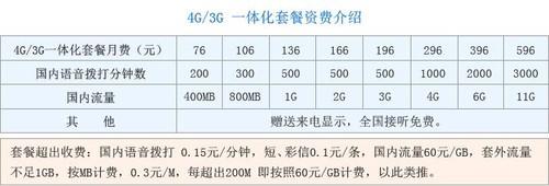 每日机话:广东联通4G版三星S5闪耀上市