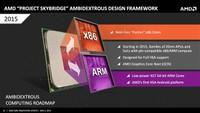AMD最狂野计划:将x86、ARM针脚兼容!