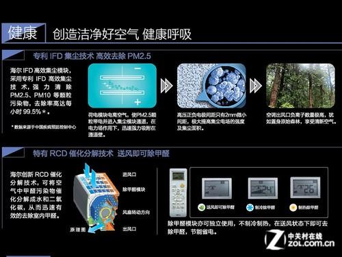 家电频道 空调 新闻 > 正文      送风部分,海尔拥有专利防冷风设计