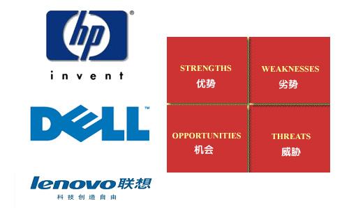 【高清图】PC三强:惠普戴尔联想SWOT竞争策