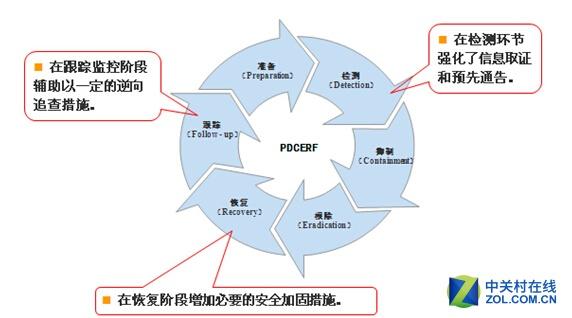 2015年中国计算机网络安全年会开幕 (2/2)