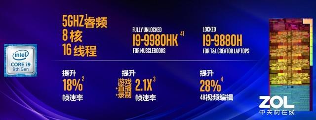 真·旗舰 英特尔9代酷睿i9-9980HK处理器性能测试