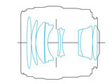 佳能EF 85mm f/1.8 USM结构图