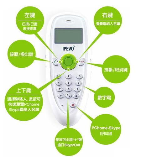 IPEVO再次推出新款Skype专用电话CT-1