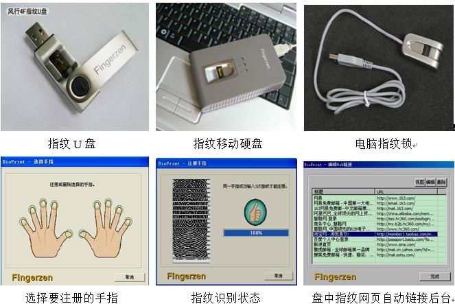 指纹识别身份认证u盘移动硬盘电脑锁usbkey图片欣赏,图1-zol中关村