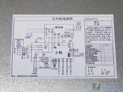 峰值功率仅770w 海尔无氟变频空调首测