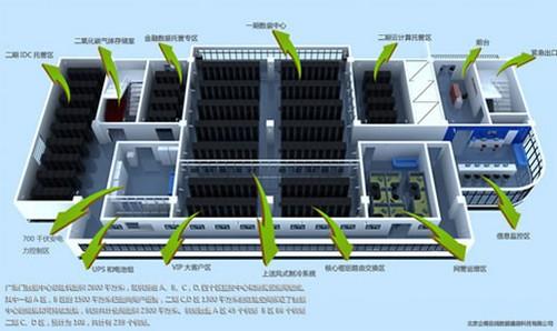 北京东二环广渠门数据中心正式投入运营