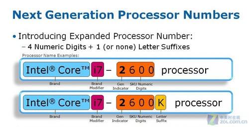 智能电脑芯 流畅新世界 第二代英特尔智能酷睿处理器【NDA已经解禁】