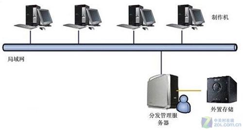 挑战效率极限 巴法络HD-QLU3/R5上市