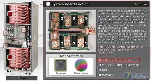 揭秘日本最新超算K Computer系统(图)
