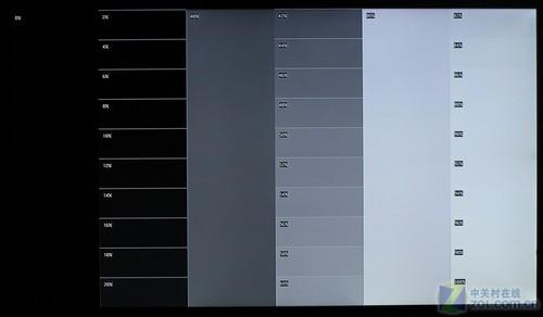 led康佳电视机顶盒接线图两线