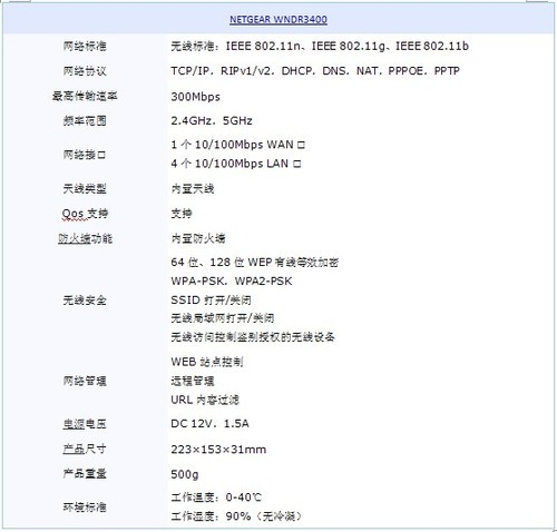 支持双频 网件WNDR3400华丽登场
