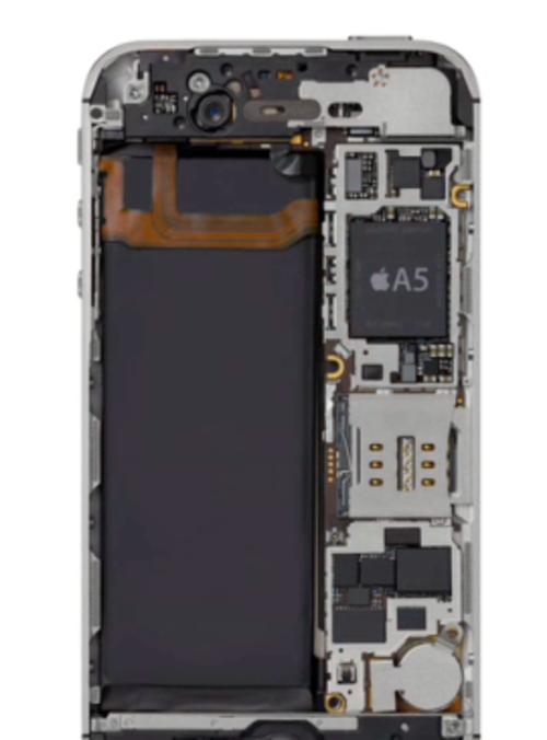 iphone 4s结构图(图片来自cnet)