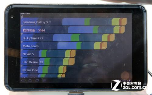 Tegra3平板现身通信展 编辑现场跑分测试