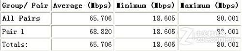 给力天线 评TP-LINK TL-WR941N无线路由