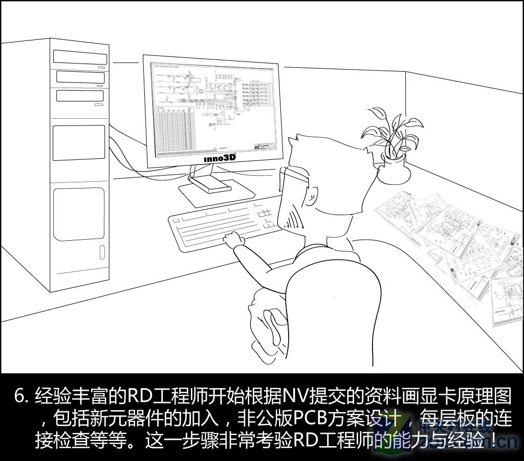 可爱手绘q版漫画:显卡诞生记-第6页; 手绘q版汽车