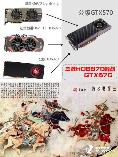 三英战吕布 顶级非公HD6970 PK 公版及GTX570