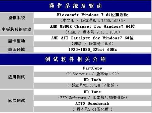 携手共进 忆捷K520情侣优盘产品评测