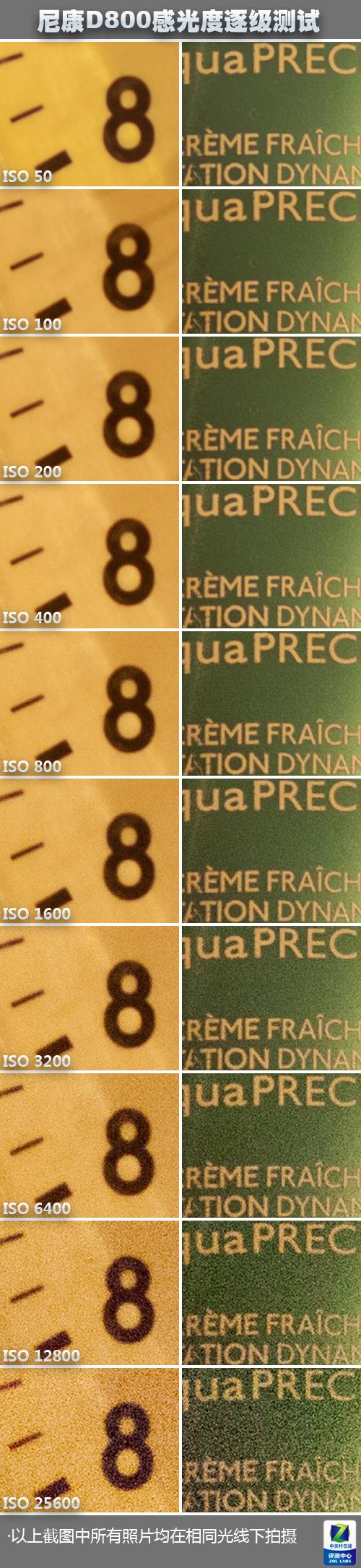 尼康D800逐级感光度测试
