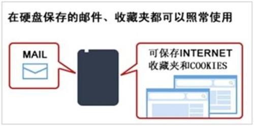 """巴法络HD-PNTU3,你的""""定制""""移动助理"""