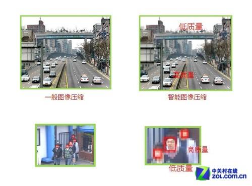 智能分析技术在视频监控系统中的应用