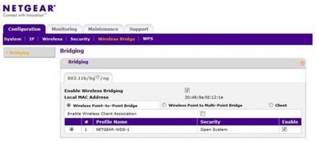 NETGEAR SOHO无线桥接 让沟通零距离