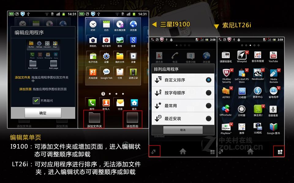 三星Galaxy SII手機系列介紹