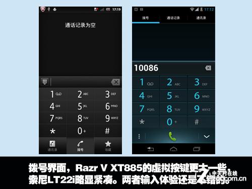 W网美机争锋 Razr V XT885对比索尼LT22i