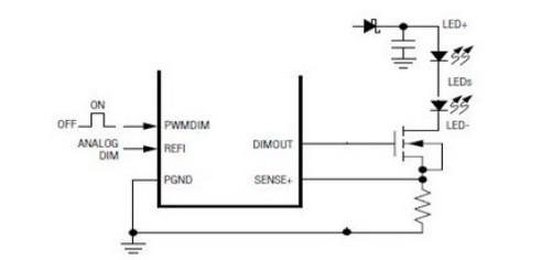 正文  具体实现pwm调光的方法就是在led的负载中串入一个mos开关管(图