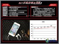 iPhone5就是不降 十大热门机价格走势图
