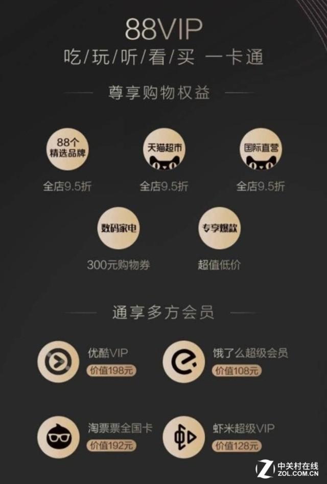"""淘宝推出""""88VIP""""会员:一年省2000元"""