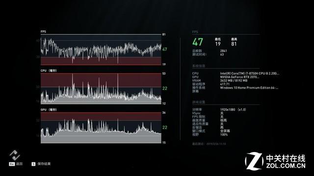 点燃游戏激情 惠普暗影精灵4 Pro游戏测试