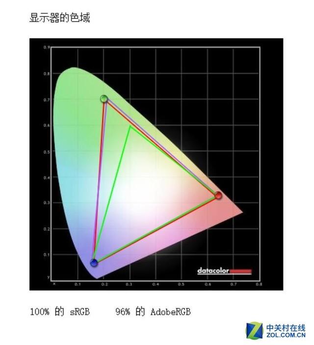 小而极致 明基PD2720U专业显示器评测