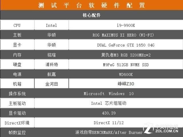 3A大作也能玩 華碩 DUAL GTX 1650評測