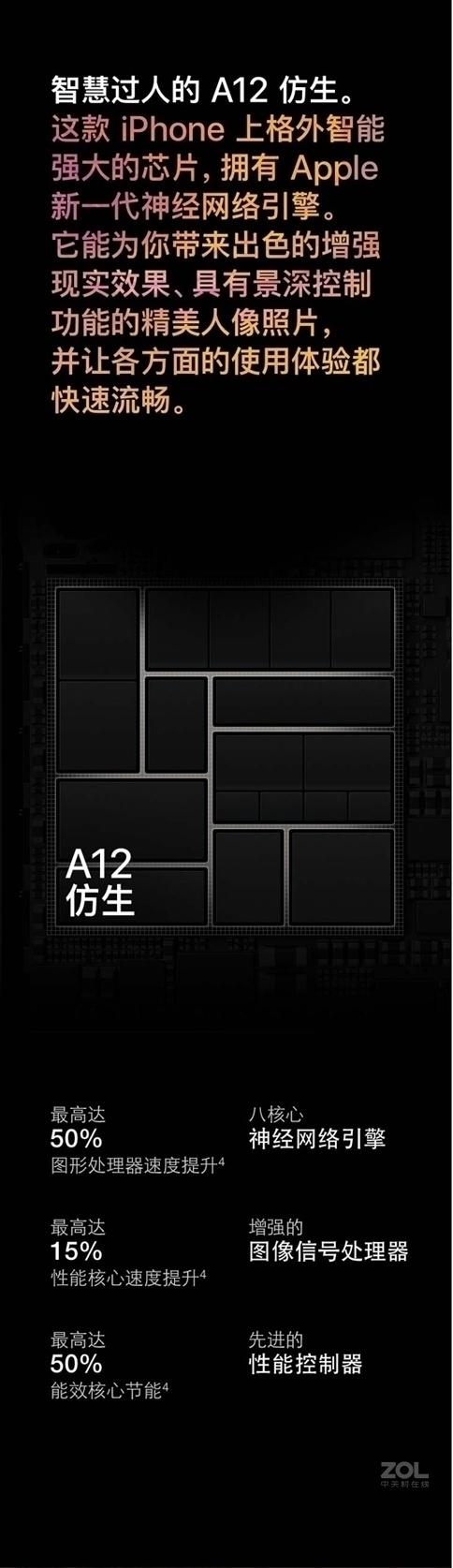 苹果iPhone XR(全网通)评测图解产品亮点图片7