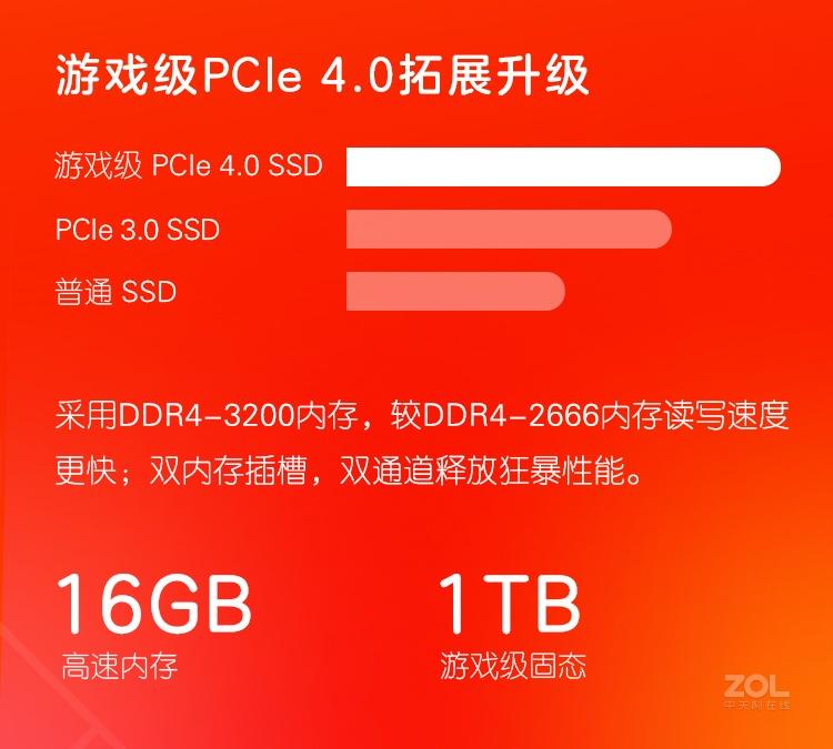 惠普暗影精灵7 Plus(i7 11800H/16GB/1TB/RTX3060)评测图解产品亮点图片6
