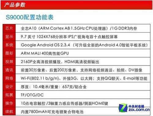 9.7英寸A10平板促销 金星S9000售998元
